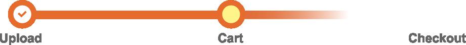 Sticker Robot cart progress bar