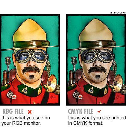 CMYK versus RGB color output